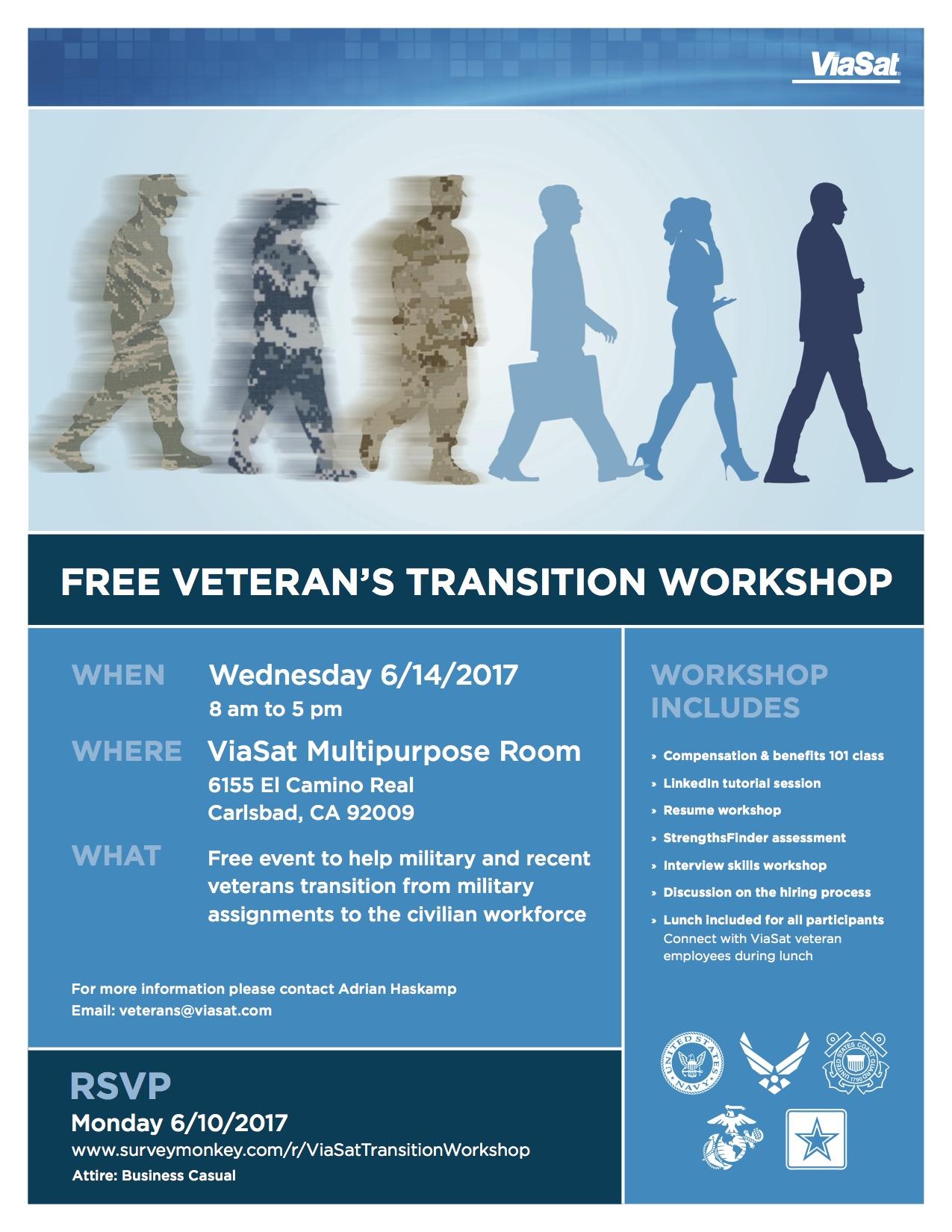 resume building for veterans
